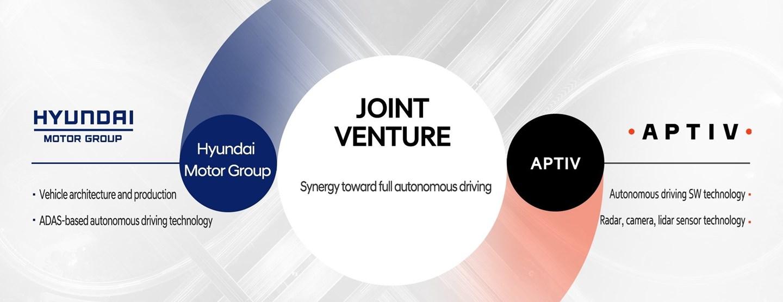 Hyundai Motor Group >> Hyundai Motor Group And Aptiv To Form Autonomous Driving