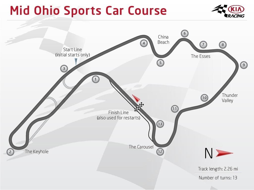 Mid Ohio Sportscar Course >> Mid Ohio Sports Car Course Photos Kia Motors America Newsroom